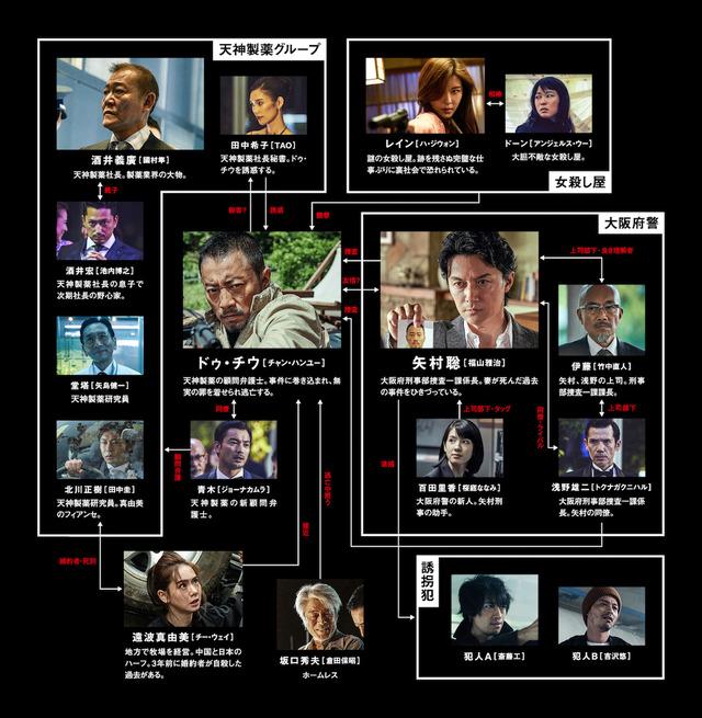 『マンハント』(C) 2017 Media Asia Film Production Limited All Rights Reserved.