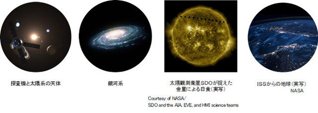 「宇宙グランドツアー」イメージ画像