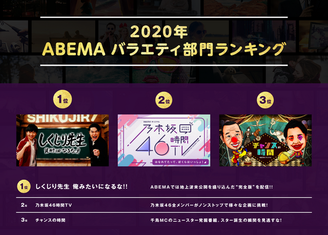 ABEMA今年の人気番組ランキング(C)AbemaTV,Inc.